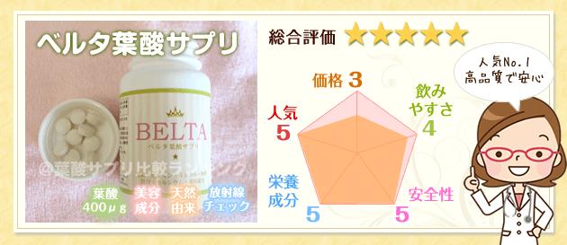 第1位ベルタ葉酸サプリ